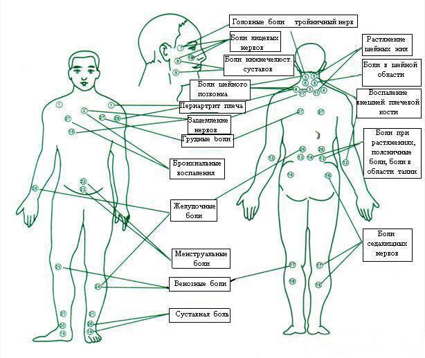 """Пластырь Багуа с биомагнитом """"от 100 болезней"""", от болей в суставах, невралгии, 1шт"""